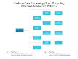 Realtime Data Processing Cloud Computing Standard Architecture Patterns Ppt Powerpoint Slide