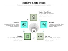 Realtime Share Prices Ppt Powerpoint Presentation Layouts Graphics Design Cpb