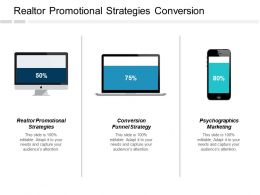 Realtor Promotional Strategies Conversion Funnel Strategy Psychographics Marketing Cpb