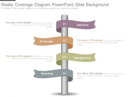Realty Coverage Diagram Powerpoint Slide Background