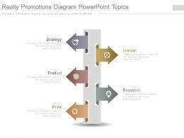 Realty Promotions Diagram Powerpoint Topics