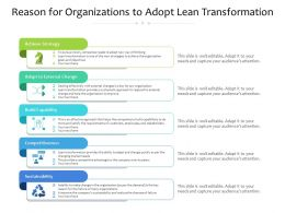 Reason For Organizations To Adopt Lean Transformation