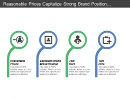 Reasonable Prices Capitalize Strong Brand Position Production Semi Automated