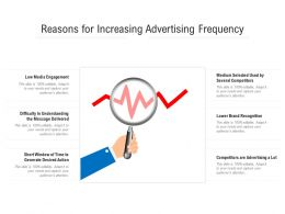Reasons For Increasing Advertising Frequency