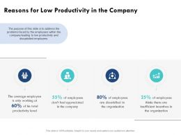 Reasons For Low Productivity In The Company Leading Ppt Powerpoint Presentation File Templates