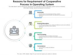 Reasons For Requirement Of Cooperative Process In Operating System