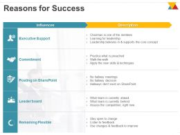 Reasons For Success Ppt Powerpoint Presentation File Examples