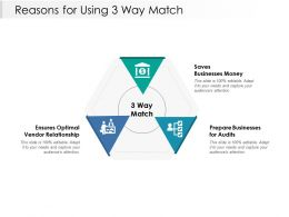 Reasons For Using 3 Way Match