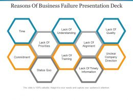 Reasons Of Business Failure Presentation Deck