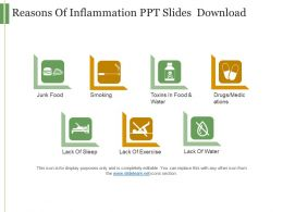 Reasons Of Inflammation Ppt Slides Download