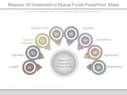 Reasons Of Investment In Mutual Funds Powerpoint Slides