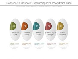 Reasons Of Offshore Outsourcing Ppt Powerpoint Slide