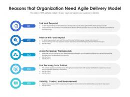 Reasons That Organization Need Agile Delivery Model