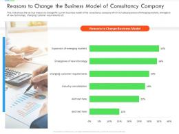 Reasons To Change The Business Of Consultancy Company Inefficient Business