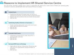 Reasons To Implement HR Shared Service Centre Transforming Human Resource Ppt Sample