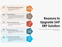 Reasons To Upgrade SAP ERP Solution