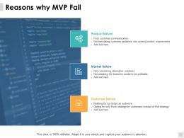 Reasons Why Mvp Fail Slide Product Failure Ppt Powerpoint Presentation File Tips