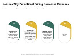 Reasons Why Promotional Pricing Decreases Revenues Ignore Ppt Powerpoint Outline Slides