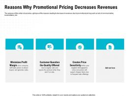 Reasons Why Promotional Pricing Decreases Revenues M1663 Ppt Powerpoint Presentation Slides Inspiration