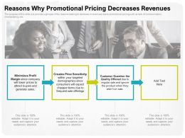 Reasons Why Promotional Pricing Decreases Revenues Needs Ppt Powerpoint Presentation Ideas Skills