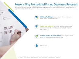 Reasons Why Promotional Pricing Decreases Revenues Ppt Powerpoint Show