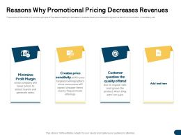 Reasons Why Promotional Pricing Decreases Revenues Since Ppt Powerpoint Presentation Slides Elements