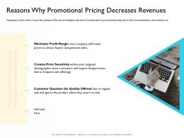 Reasons Why Promotional Pricing Quality Offered Ppt Powerpoint Summary