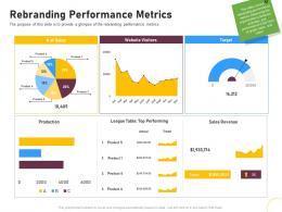 Rebranding Performance Metrics Brand Renovating Ppt Guidelines