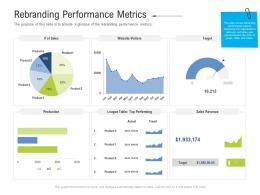 Rebranding Performance Metrics Brand Upgradation Ppt Inspiration
