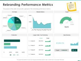 Rebranding Performance Metrics League Table Ppt Powerpoint Presentation File Background Image
