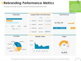 Rebranding Performance Metrics Rebrand Ppt Powerpoint Presentation Gallery Example Topics