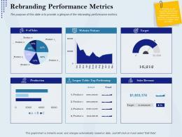 Rebranding Performance Metrics Rebranding Approach Ppt Pictures