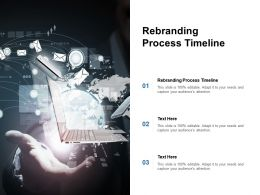 Rebranding Process Timeline Ppt Powerpoint Presentation Pictures Templates Cpb