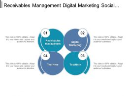 Receivables Management Digital Marketing Social Media Marketing Asset Management Cpb