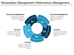 Receivables Management Performance Management Employee Management System Turnkey Projects Cpb
