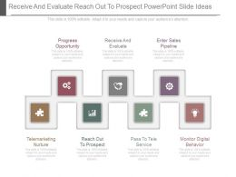 Receive And Evaluate Reach Out To Prospect Powerpoint Slide Ideas
