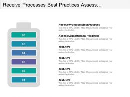 Receive Processes Best Practices Assess Organizational Readiness Selection Strategy