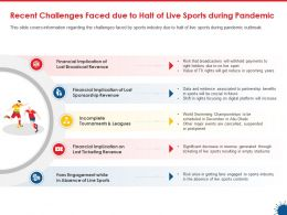 Recent Challenges Faced Due To Halt Of Live Sports During Pandemic Ppt Styles