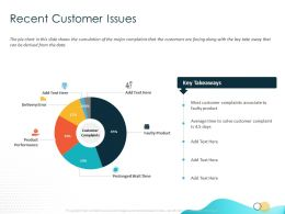 Recent Customer Issues Solve Complaint Ppt Powerpoint Presentation Show Outfit