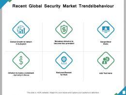 Recent Global Security Market Trends Behaviour Ppt Powerpoint Presentation File Good