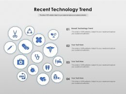 Recent Technology Trend Ppt Powerpoint Presentation Infographics Shapes