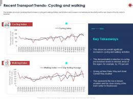 Recent Transport Trends Cycling And Walking Ppt Powerpoint Presentation Infographics Background