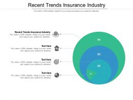 Recent Trends Insurance Industry Ppt Powerpoint Presentation File Icons Cpb