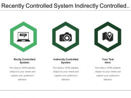 Recently Controlled System Indirectly Controlled System Manipulated Variable