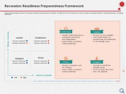 Recession Readiness Preparedness Framework Transformers Ppt Infographic Template