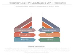 Recognition Levels Ppt Layout Example Of Ppt Presentation