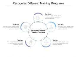 Recognize Different Training Programs Ppt Powerpoint Presentation Gallery Example Cpb