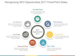 Recognizing Seo Opportunities 2017 Powerpoint Slides