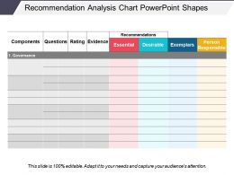 Recommendation Analysis Chart Powerpoint Shapes