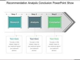 Recommendation Analysis Conclusion Powerpoint Show
